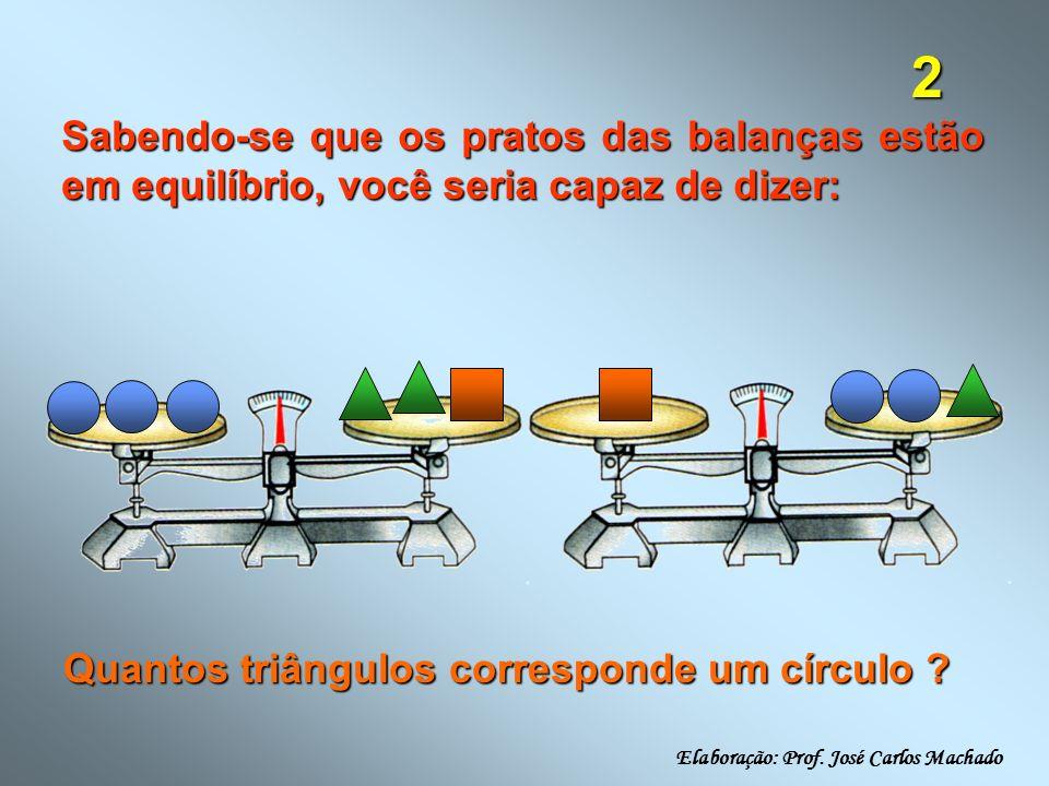 Sabendo-se que os pratos das balanças estão em equilíbrio, você seria capaz de dizer: Quantos quadrados corresponde um círculo .