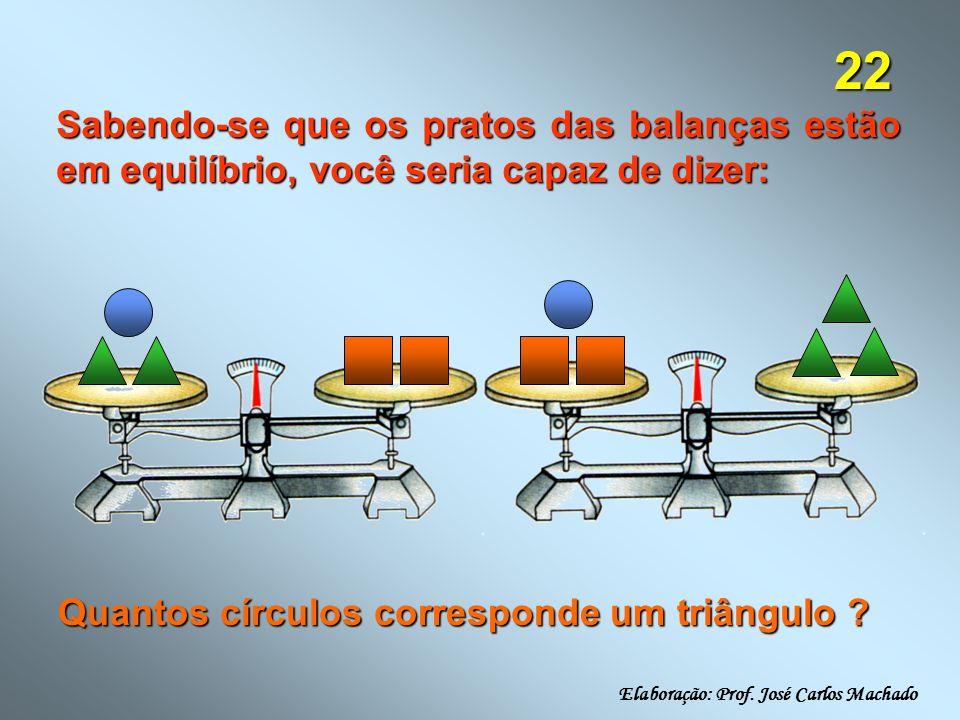 Sabendo-se que os pratos das balanças estão em equilíbrio, você seria capaz de dizer: Quantos círculos corresponde um triângulo ? Elaboração: Prof. Jo