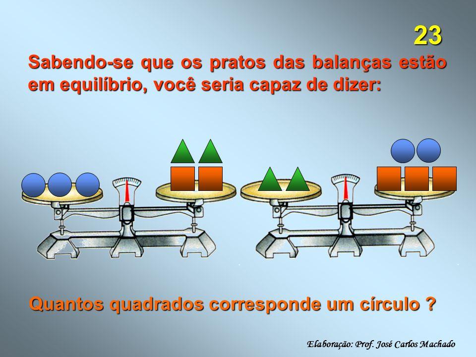 Sabendo-se que os pratos das balanças estão em equilíbrio, você seria capaz de dizer: Quantos quadrados corresponde um círculo ? Elaboração: Prof. Jos