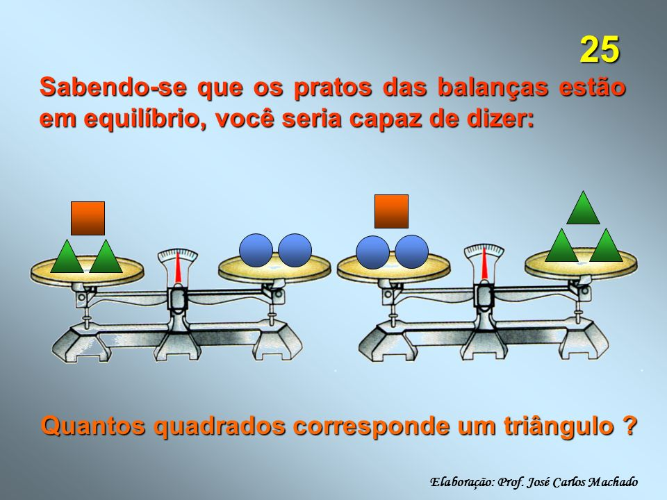 Sabendo-se que os pratos das balanças estão em equilíbrio, você seria capaz de dizer: Quantos quadrados corresponde um triângulo ? 25 Elaboração: Prof