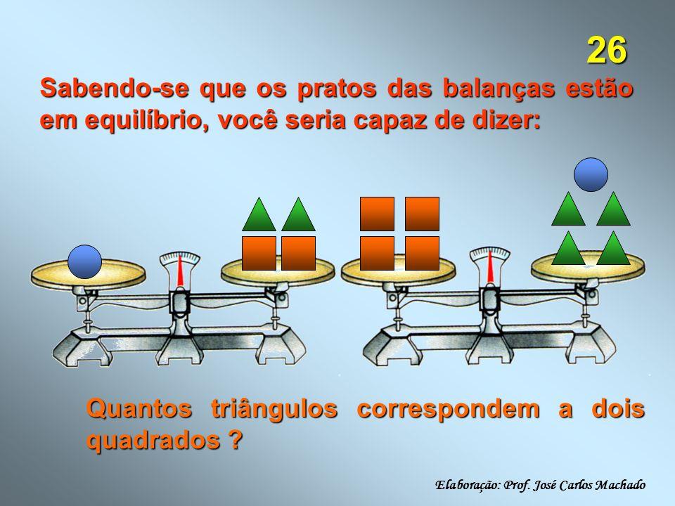 26 Sabendo-se que os pratos das balanças estão em equilíbrio, você seria capaz de dizer: Quantos triângulos correspondem a dois quadrados ? Elaboração