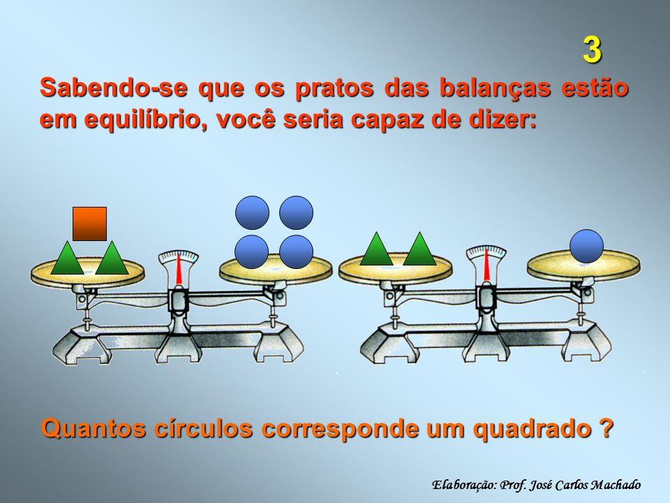 Sabendo-se que os pratos das balanças estão em equilíbrio, você seria capaz de dizer: Quantos círculos corresponde um quadrado ? Elaboração: Prof. Jos