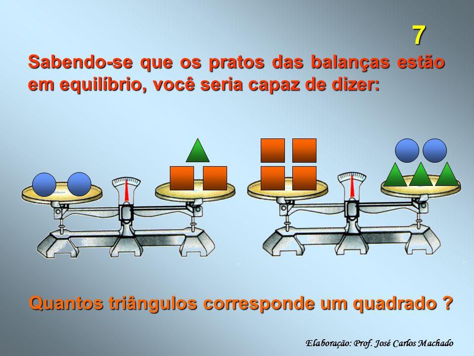 Sabendo-se que os pratos das balanças estão em equilíbrio, você seria capaz de dizer: Quantos triângulos corresponde um quadrado ? Elaboração: Prof. J