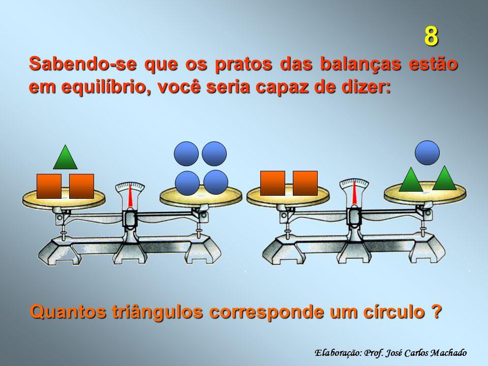 Sabendo-se que os pratos das balanças estão em equilíbrio, você seria capaz de dizer: Quantos triângulos corresponde um círculo ? Elaboração: Prof. Jo