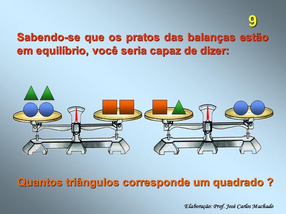 Sabendo-se que os pratos das balanças estão em equilíbrio, você seria capaz de dizer: Quantos quadrados corresponde um triângulo .