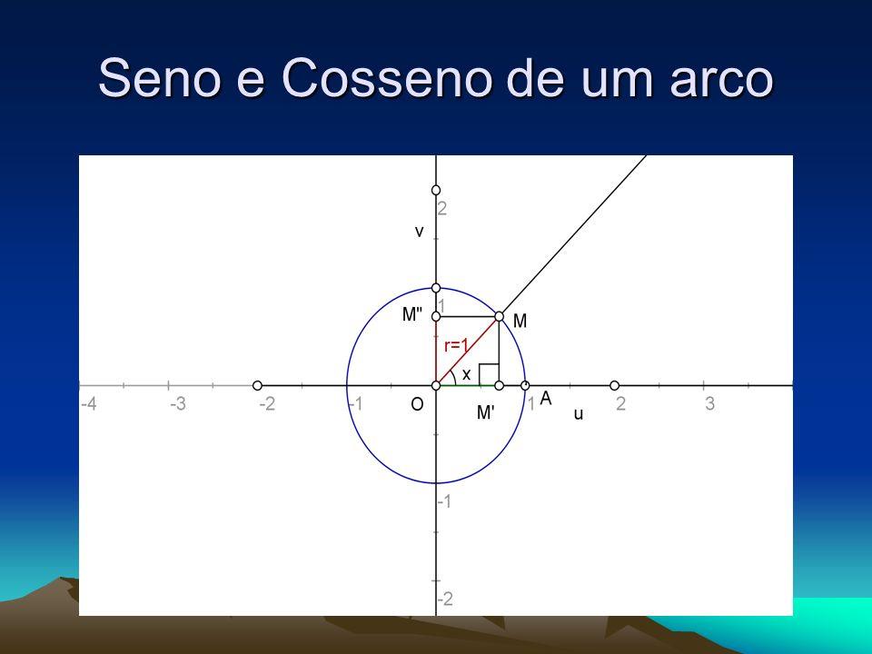 Considere o arco AM, que corresponde ao ângulo central de medida x.