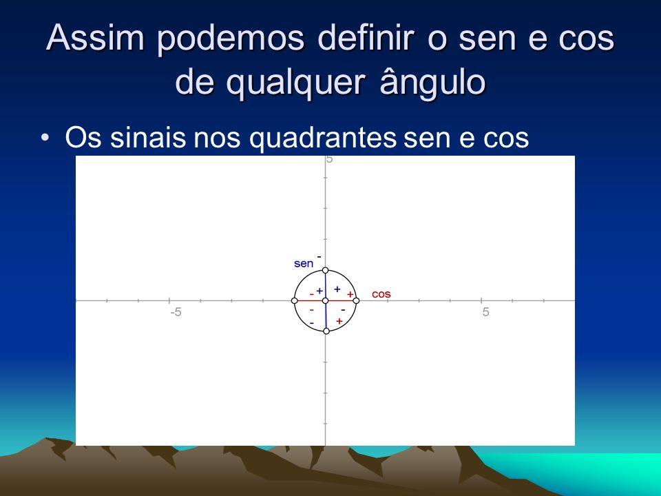 Valores importantes de sen x e cos x Arco0°30°45°60°90°180°270 ° 360° Sen01/22/23/2100 cos13/22/21/2001