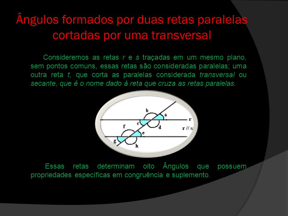 Transversal Transversal Perpendicular às retas Transversal não- perpendicular às retas Quando a transversal for perpendicular às duas semi- retas paralelas retas todos os ângulos serão retos (de 90°).