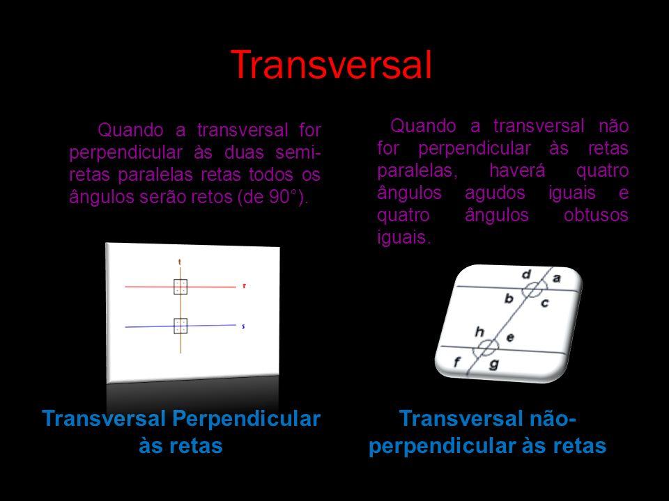 Tipos de Ângulos Posição Ângulos colaterais internos: estão do mesmo lado da transversal, entre as paralelas, a soma dos ângulos é 180º.