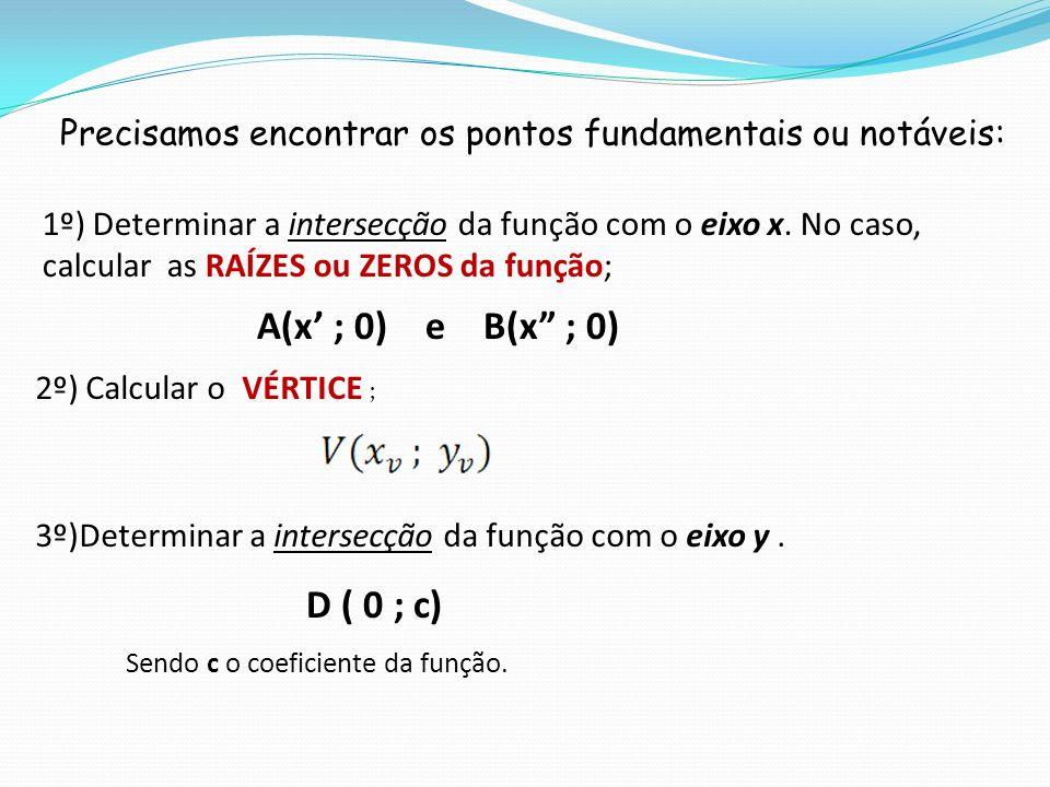Precisamos encontrar os pontos fundamentais ou notáveis: 1º) Determinar a intersecção da função com o eixo x. No caso, calcular as RAÍZES ou ZEROS da