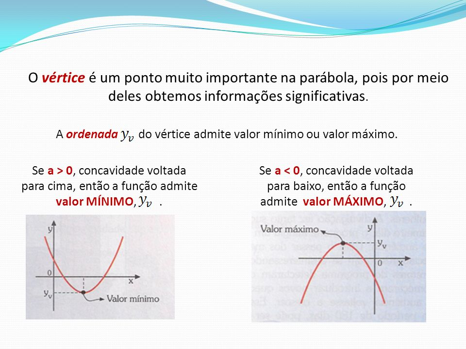 O vértice é um ponto muito importante na parábola, pois por meio deles obtemos informações significativas. A ordenada do vértice admite valor mínimo o