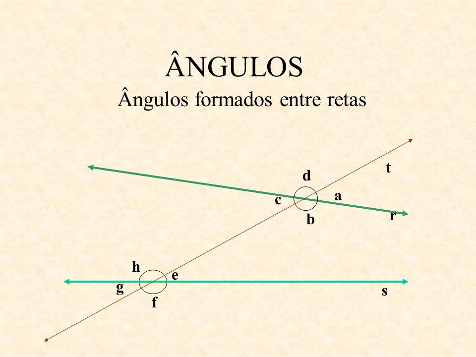ÂNGULOS r s t a g f e c b d h Ângulos formados entre retas