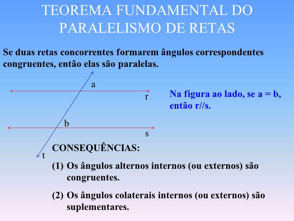 TEOREMA FUNDAMENTAL DO PARALELISMO DE RETAS Se duas retas concorrentes formarem ângulos correspondentes congruentes, então elas são paralelas. a b r s