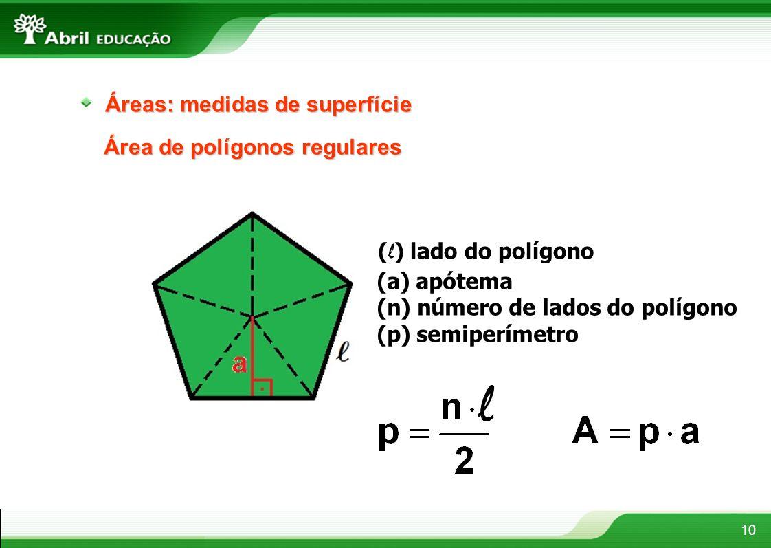 10 Áreas: medidas de superfície Área de polígonos regulares ( l ) lado do polígono (a) apótema (n) número de lados do polígono (p) semiperímetro l