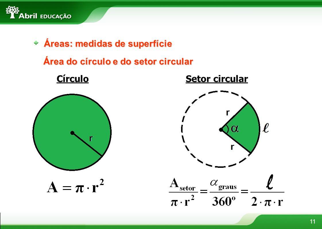 11 Áreas: medidas de superfície Área do círculo e do setor circular CírculoSetor circular l