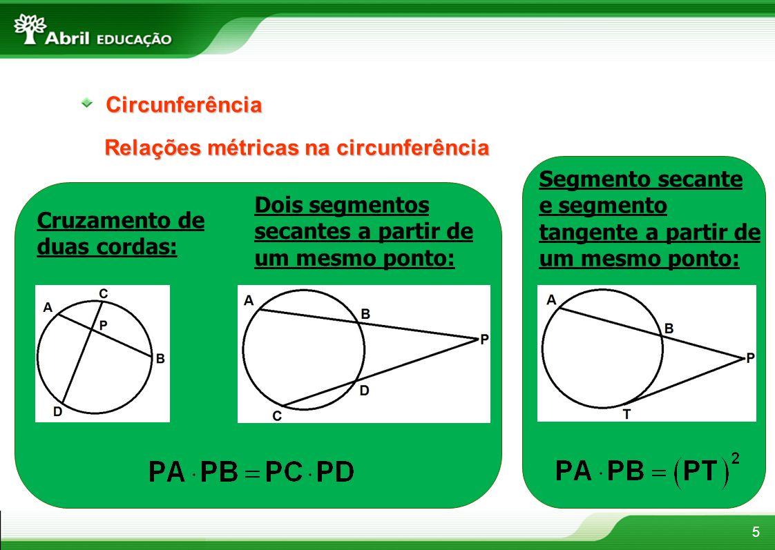 5Circunferência Relações métricas na circunferência Cruzamento de duas cordas: Dois segmentos secantes a partir de um mesmo ponto: Segmento secante e