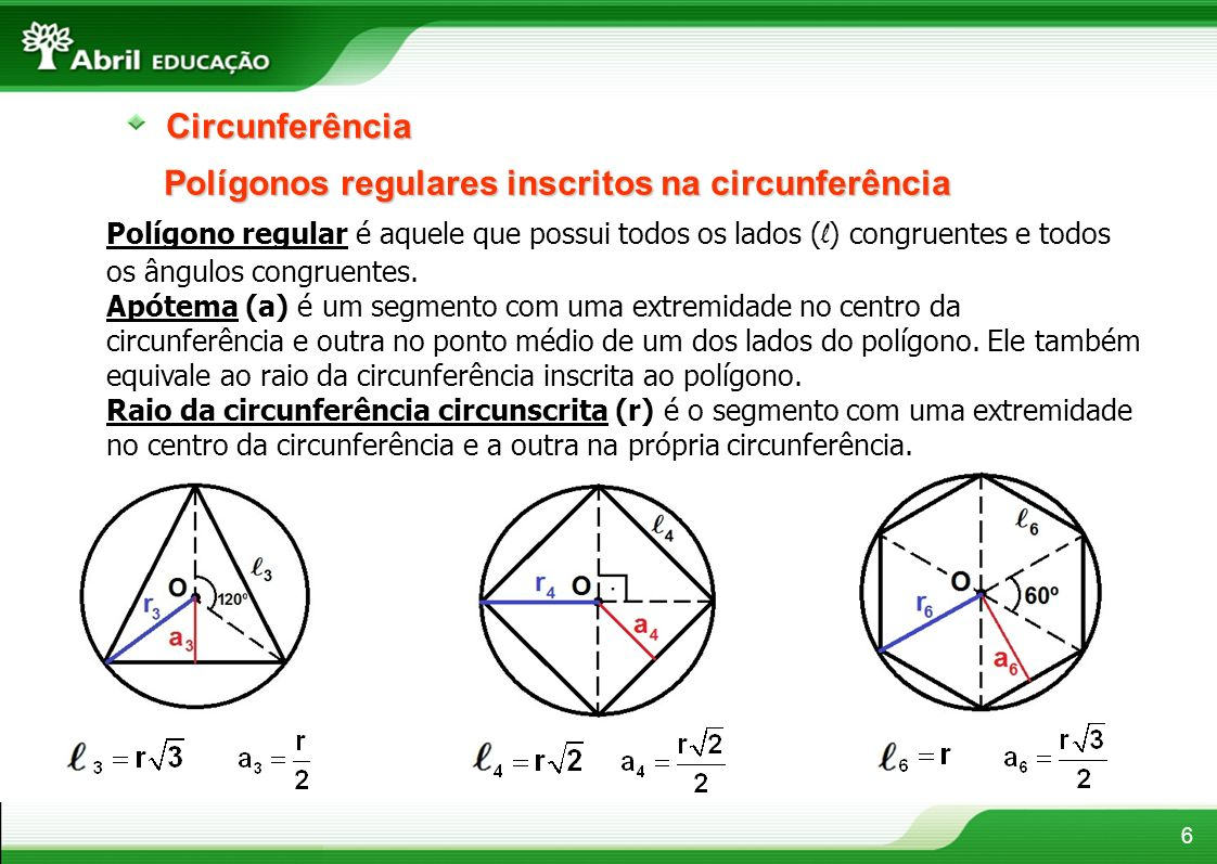 6Circunferência Polígonos regulares inscritos na circunferência Polígono regular é aquele que possui todos os lados ( l ) congruentes e todos os ângul