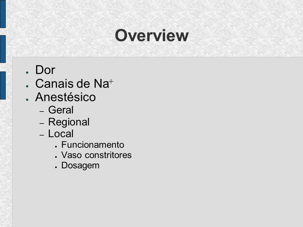 Dor Canais de Na Anestésico – Geral – Regional – Local Funcionamento Vaso constritores Dosagem + Overview