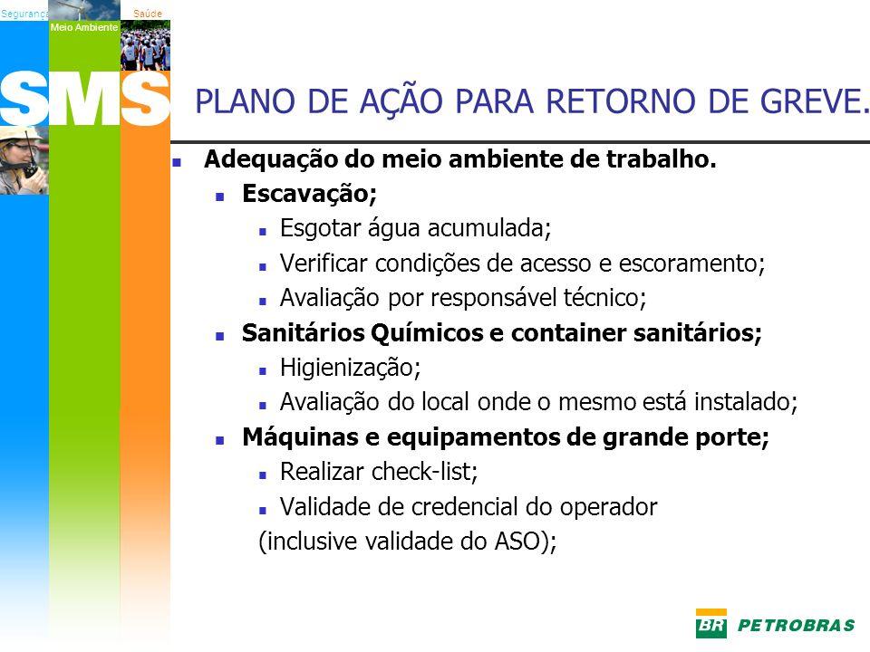 SegurançaSaúde Meio Ambiente Adequação do meio ambiente de trabalho. Escavação; Esgotar água acumulada; Verificar condições de acesso e escoramento; A