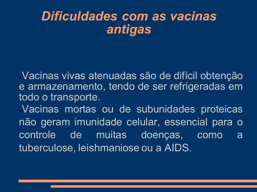Dificuldades com as vacinas antigas Vacinas vivas atenuadas são de difícil obtenção e armazenamento, tendo de ser refrigeradas em todo o transporte. V
