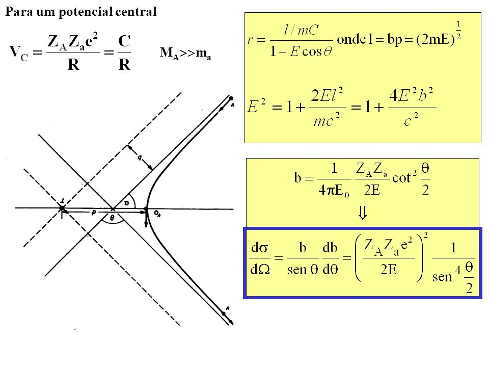 Para um potencial central M A m a