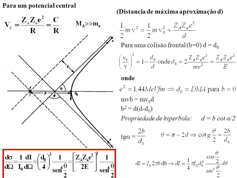 tg = Para um potencial central M A m a (Distancia de máxima aproximação d) onde mvb = mv 0 d b 2 = d(d-d 0 ) Propriedade de hiperbola: d = b cot α/2 Para uma colisão frontal (b=0) d = d 0