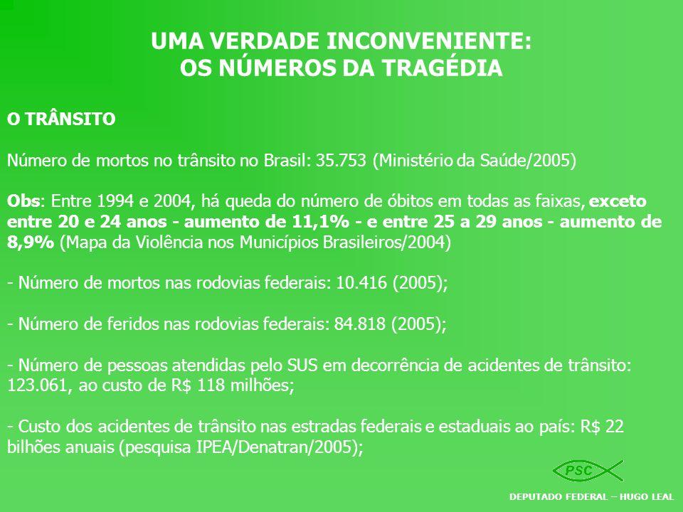 UMA VERDADE INCONVENIENTE: OS NÚMEROS DA TRAGÉDIA O TRÂNSITO Número de mortos no trânsito no Brasil: 35.753 (Ministério da Saúde/2005) Obs: Entre 1994