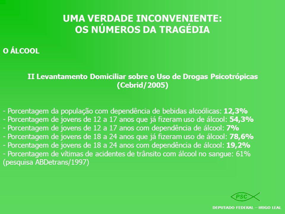 UMA VERDADE INCONVENIENTE: OS NÚMEROS DA TRAGÉDIA O ÁLCOOL II Levantamento Domiciliar sobre o Uso de Drogas Psicotrópicas (Cebrid/2005) - Porcentagem