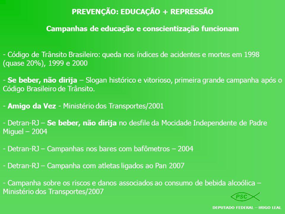 PREVENÇÃO: EDUCAÇÃO + REPRESSÃO Campanhas de educação e conscientização funcionam - Código de Trânsito Brasileiro: queda nos índices de acidentes e mo