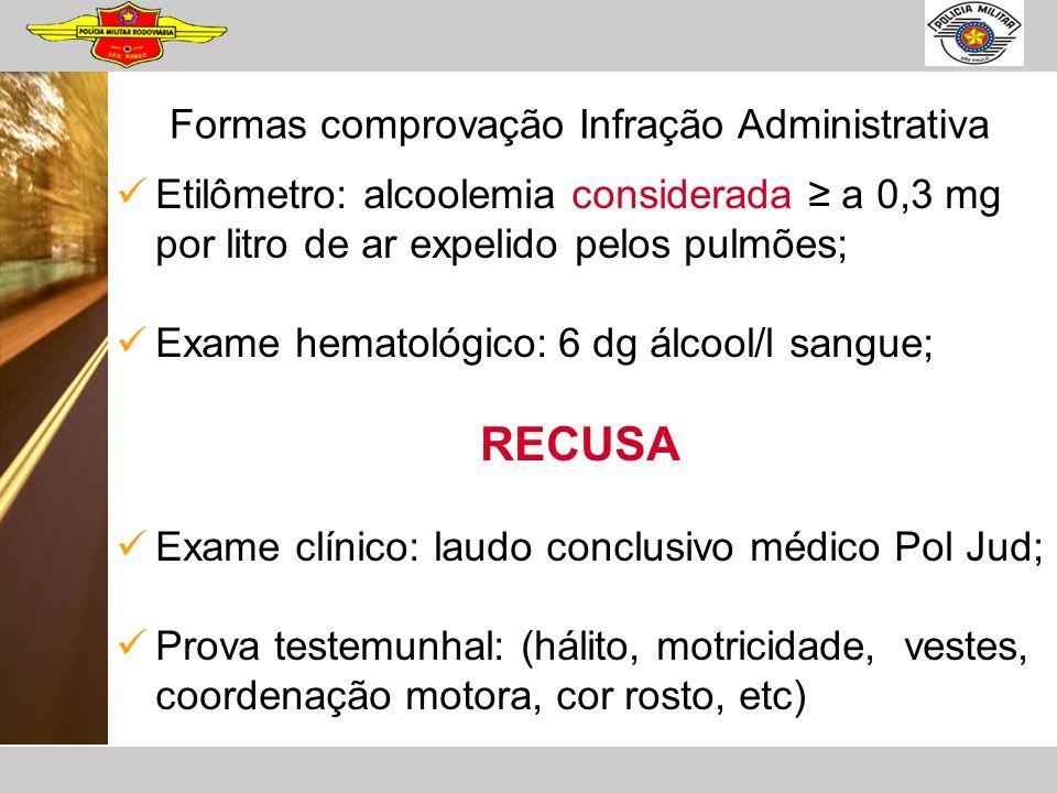 Formas comprovação Infração Administrativa Etilômetro: alcoolemia considerada a 0,3 mg por litro de ar expelido pelos pulmões; Exame hematológico: 6 d