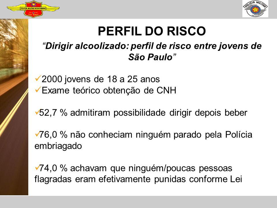 PERFIL DO RISCO Dirigir alcoolizado: perfil de risco entre jovens de São Paulo 2000 jovens de 18 a 25 anos Exame teórico obtenção de CNH 52,7 % admiti