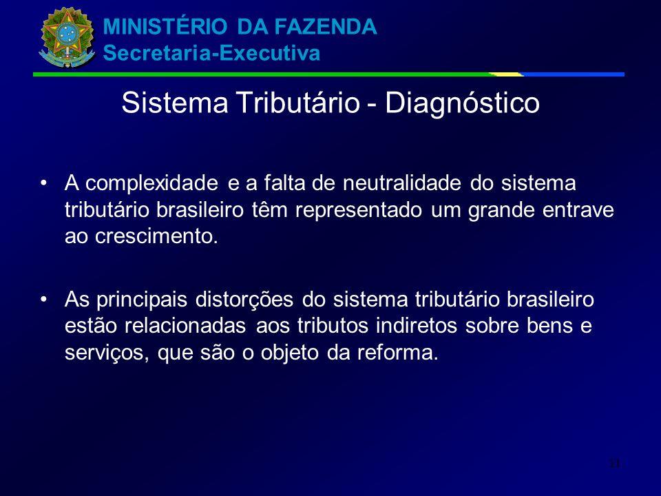 MINISTÉRIO DA FAZENDA Secretaria-Executiva 11 Sistema Tributário - Diagnóstico A complexidade e a falta de neutralidade do sistema tributário brasileiro têm representado um grande entrave ao crescimento.