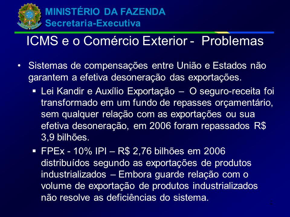 MINISTÉRIO DA FAZENDA Secretaria-Executiva 2 Sistemas de compensações entre União e Estados não garantem a efetiva desoneração das exportações.