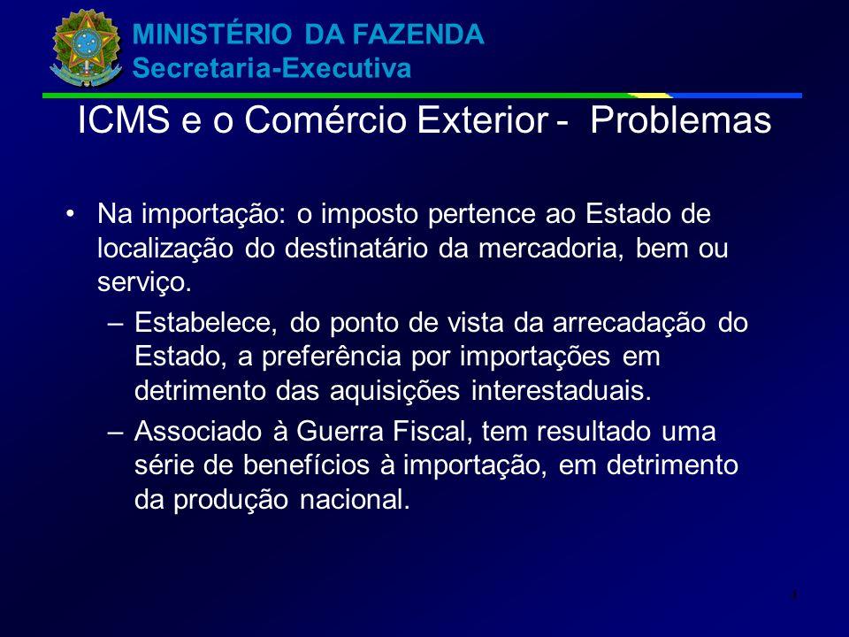 MINISTÉRIO DA FAZENDA Secretaria-Executiva 4 Na importação: o imposto pertence ao Estado de localização do destinatário da mercadoria, bem ou serviço.