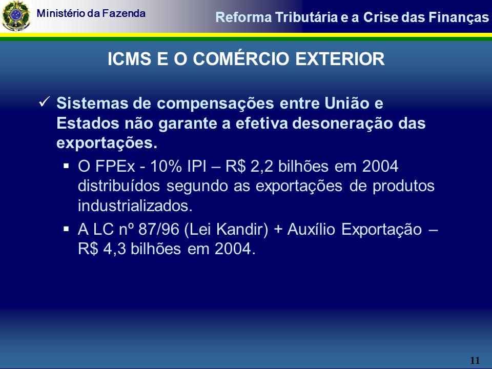 11 Ministério da Fazenda Reforma Tributária e a Crise das Finanças Sistemas de compensações entre União e Estados não garante a efetiva desoneração das exportações.
