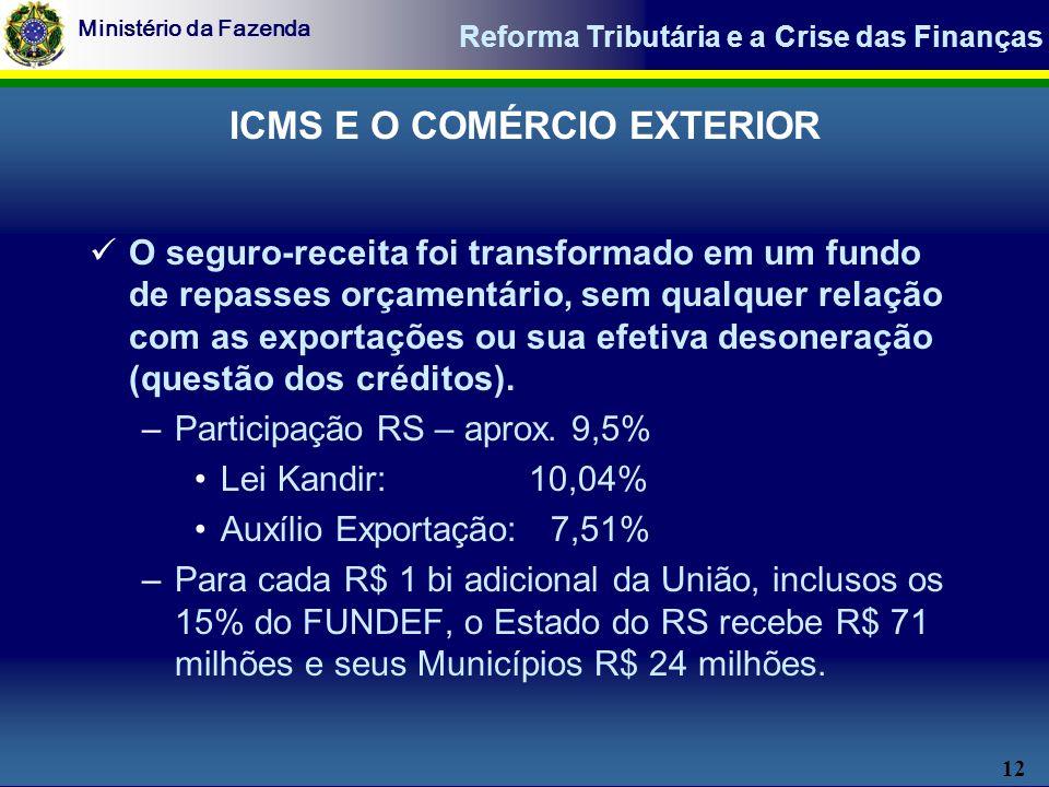 12 Ministério da Fazenda Reforma Tributária e a Crise das Finanças O seguro-receita foi transformado em um fundo de repasses orçamentário, sem qualquer relação com as exportações ou sua efetiva desoneração (questão dos créditos).
