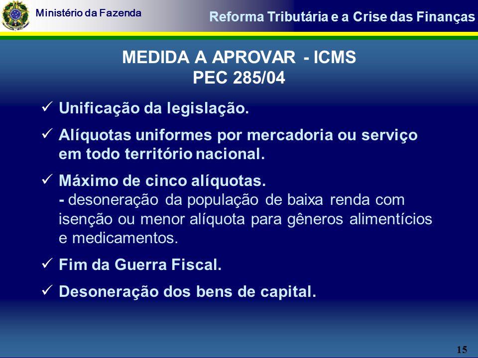 15 Ministério da Fazenda Reforma Tributária e a Crise das Finanças Unificação da legislação.