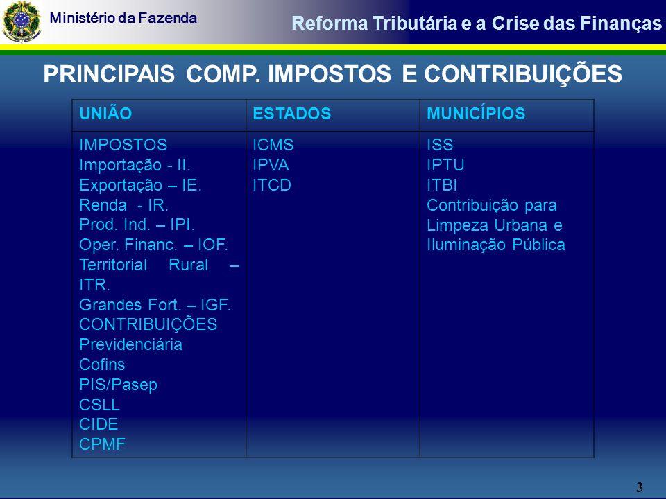 4 Ministério da Fazenda Reforma Tributária e a Crise das Finanças PRINCIPAIS TRANSFERÊNCIAS CONSTITUCIONAIS ESTADOS –21,5% IPI - FPE –21,5% IR - FPE –10% IPI, distribuídos em função da exportação.