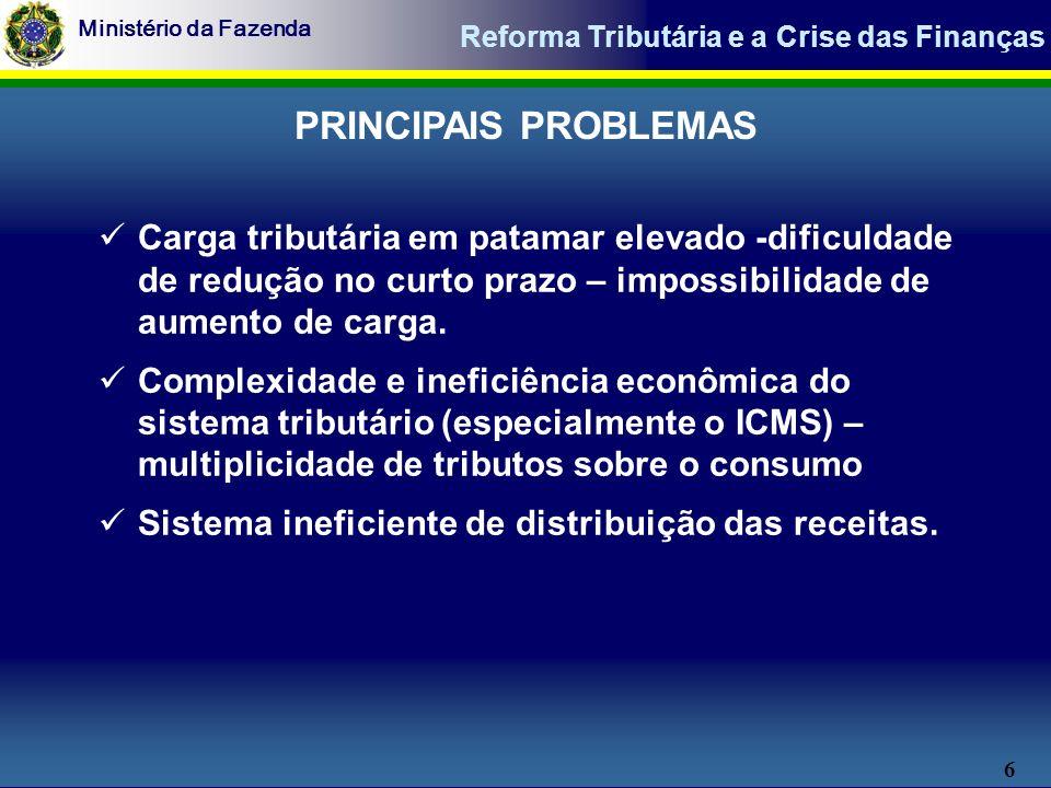 6 Ministério da Fazenda Reforma Tributária e a Crise das Finanças PRINCIPAIS PROBLEMAS Carga tributária em patamar elevado -dificuldade de redução no curto prazo – impossibilidade de aumento de carga.