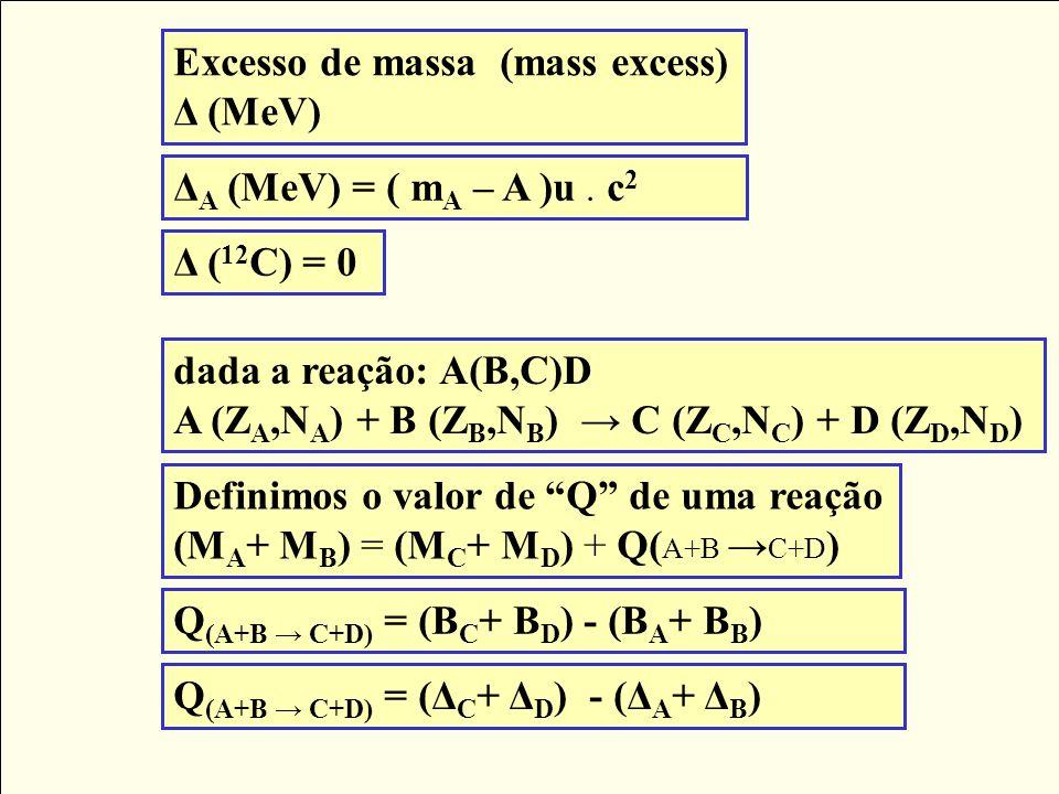 CALCULAR O BALANÇO ENERGÉTICO NAS SEGUINTES REAÇÕES EXERCÍCIOS n = 8.071 p = 7.289 d = 13.136 t = 14.950 3 He = 14.931 4 He = 2.425 6 Li = 14.086 7 Li = 14.908 6 Be = 18.375 12 C = 0.00 13 C = 3.125 13 N = 5.345 14 N = 2.863 15 N = 0.011 15 O = 2.855 16 O = -4.737 17 O = -0.809 18 O = -0.782 Δ=(M-A)c 2 (MeV) Exemplo == 12 C + p 13 N + γ