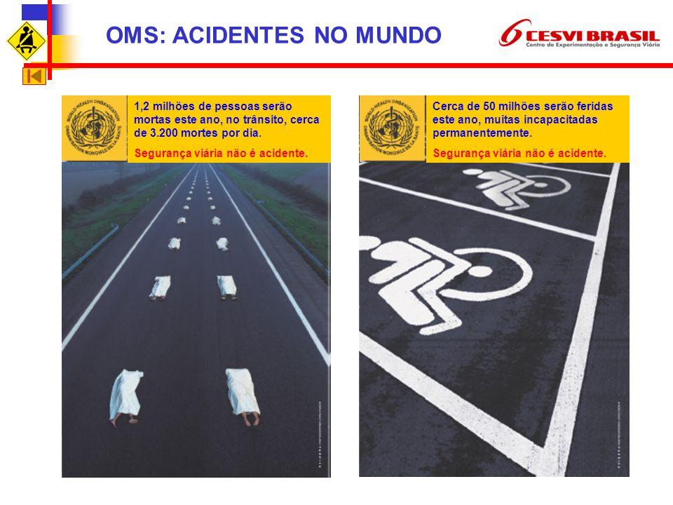 OMS: ACIDENTES NO MUNDO 1,2 milhões de pessoas serão mortas este ano, no trânsito, cerca de 3.200 mortes por dia.