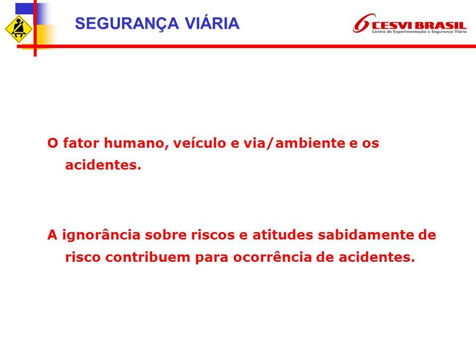 SEGURANÇA VIÁRIA O fator humano, veículo e via/ambiente e os acidentes.