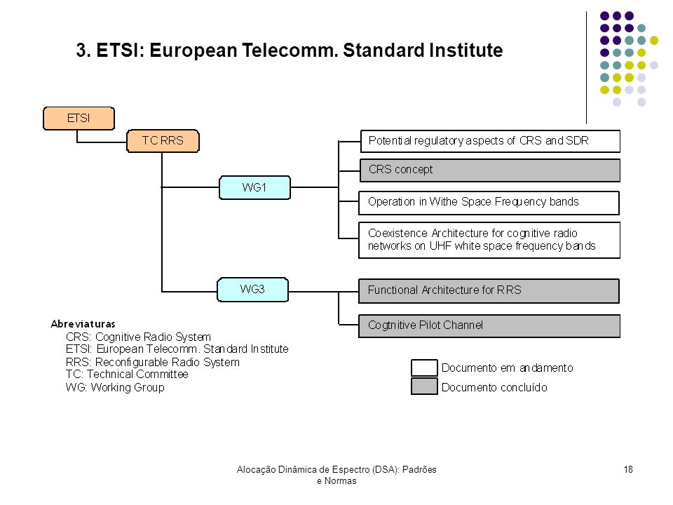 Alocação Dinâmica de Espectro (DSA): Padrões e Normas 18 3. ETSI: European Telecomm. Standard Institute
