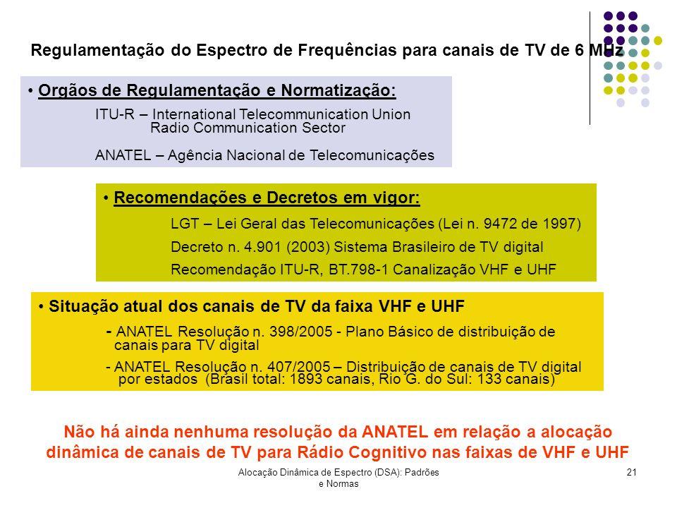 Alocação Dinâmica de Espectro (DSA): Padrões e Normas 21 Regulamentação do Espectro de Frequências para canais de TV de 6 MHz Orgãos de Regulamentação