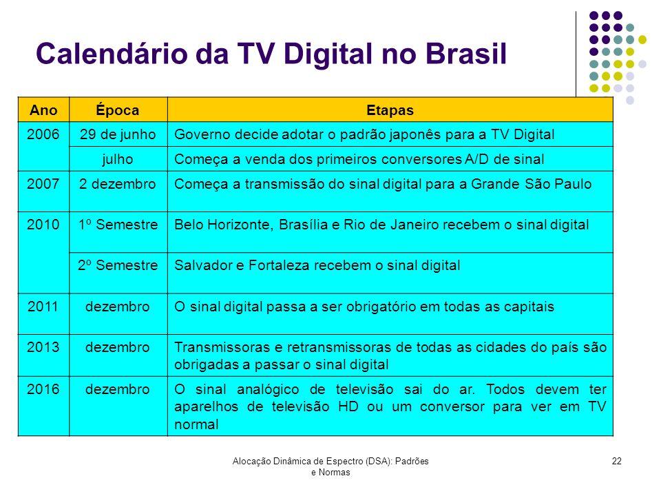 Alocação Dinâmica de Espectro (DSA): Padrões e Normas 22 Calendário da TV Digital no Brasil AnoÉpocaEtapas 200629 de junhoGoverno decide adotar o padr