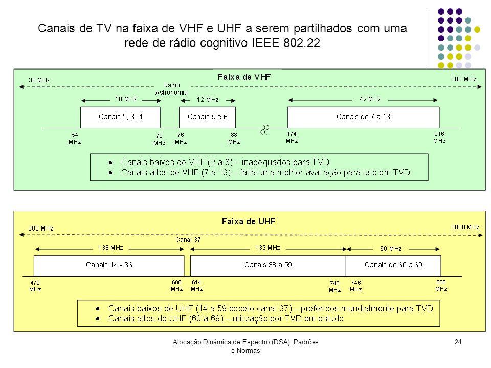 Alocação Dinâmica de Espectro (DSA): Padrões e Normas 24 Canais de TV na faixa de VHF e UHF a serem partilhados com uma rede de rádio cognitivo IEEE 8