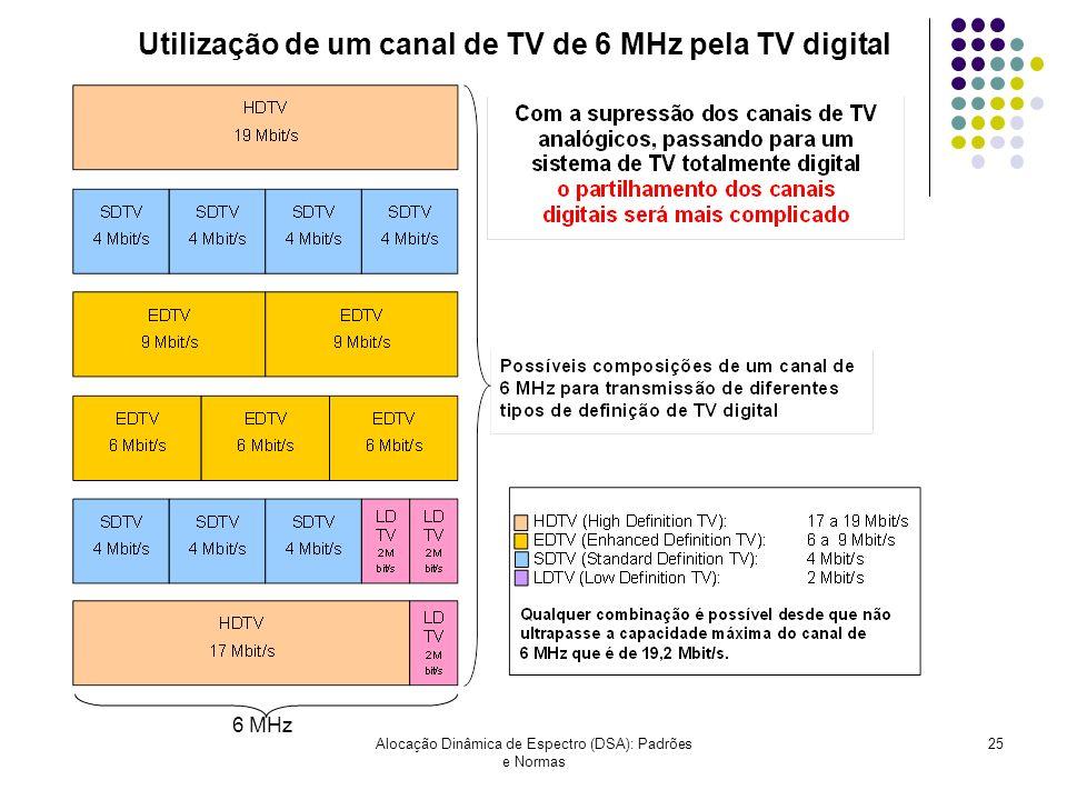 Alocação Dinâmica de Espectro (DSA): Padrões e Normas 25 Utilização de um canal de TV de 6 MHz pela TV digital 6 MHz