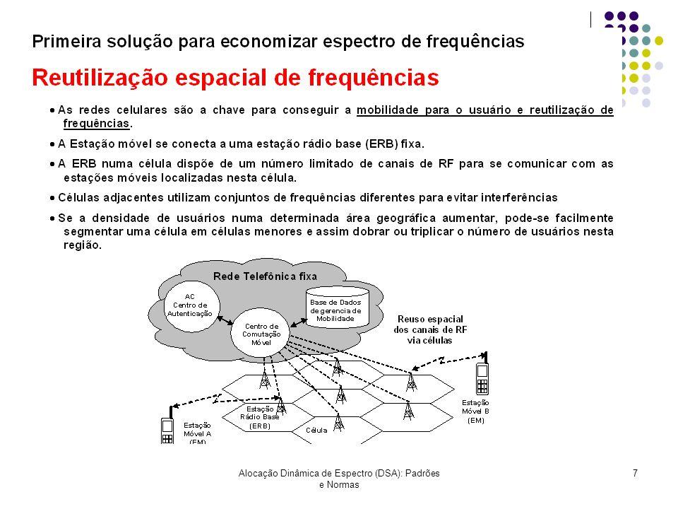 Alocação Dinâmica de Espectro (DSA): Padrões e Normas 7