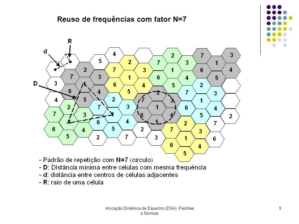 9 Reuso de frequências com fator N=7