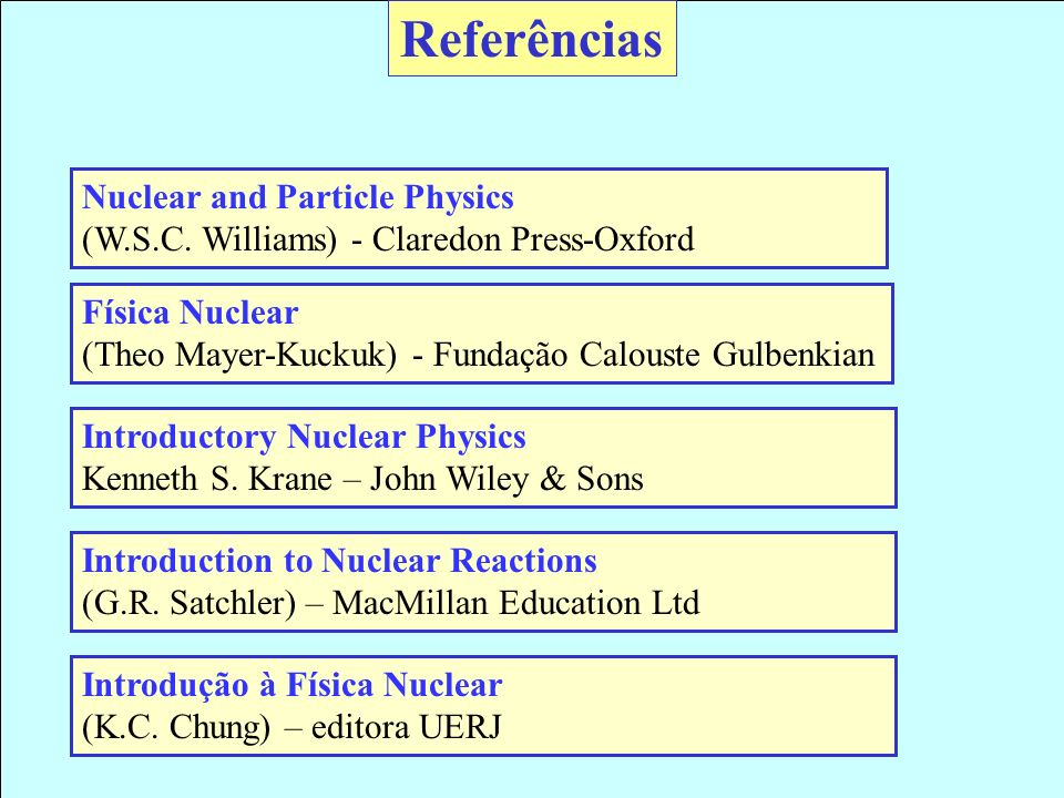 Referências Nuclear and Particle Physics (W.S.C.